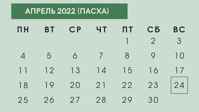 Пасха в 2022 году