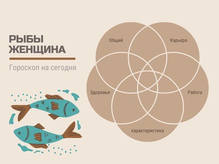 Рыбы женщина гороскоп на сегодня